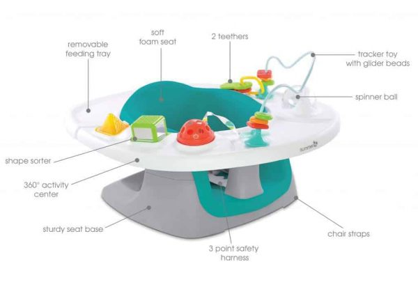 Booster Seats 4 IN 1 SUPERSEAT activity seat Pitter Patter Baby NI 5