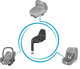 Carseats & Carriers 3wayFix base Pitter Patter Baby NI 9