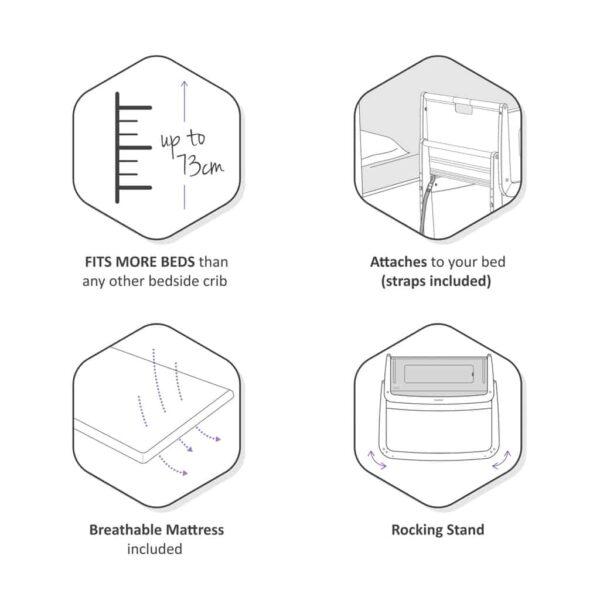 Cribs & Next2Me Cribs SnuzPod4 Bedside Crib Dusk Pitter Patter Baby NI 12