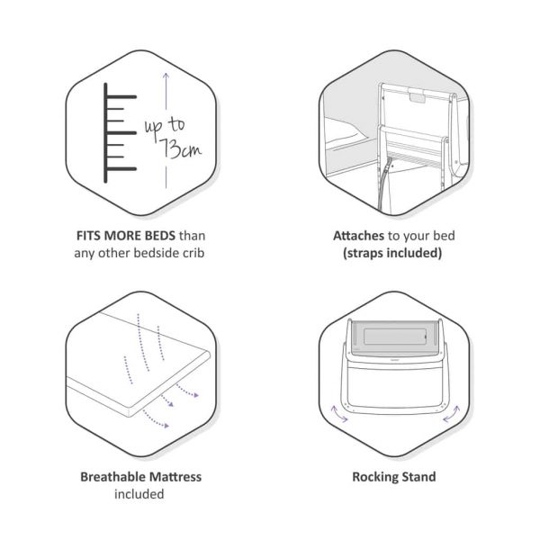 Cribs & Next2Me Cribs SnuzPod4 Bedside Crib Urban Pitter Patter Baby NI 12