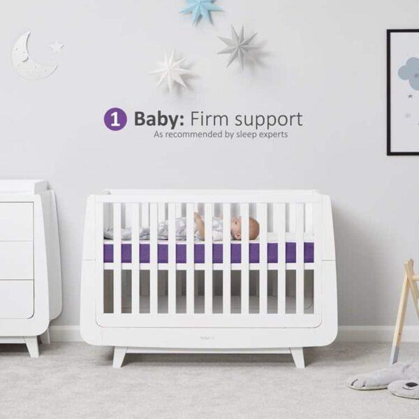 Mattresses SnuzSurface Adaptable Cot Bed Mattress SnuzKot Pitter Patter Baby NI 5